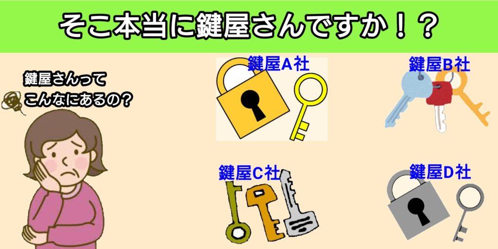 ぼったくり鍵屋や悪徳鍵屋にご注意下さい。